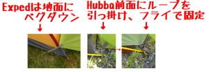 Hubba本体と接続:下側の固定