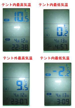 温度チェック